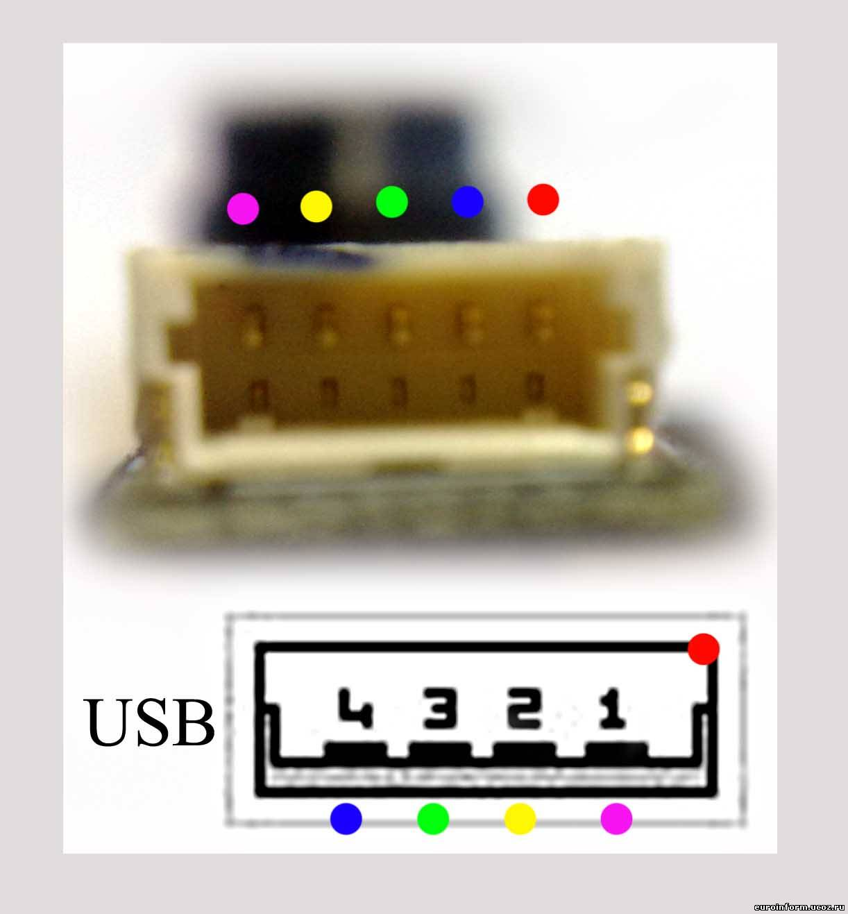 Сделать камеру как веб камеру через usb